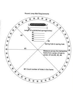 round mat diagram